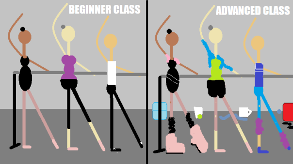 Identify-Your-Ballet-Class
