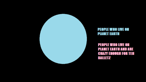 venn-diagram-of-ballet