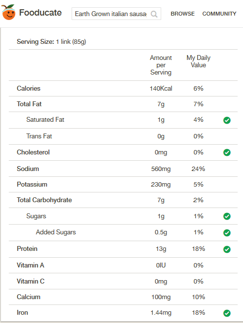 A screenshot of a table from Fooducate.com depicting the nutrition facts for ALDI's Earth-Grown Meatless Italian Sausage Links.